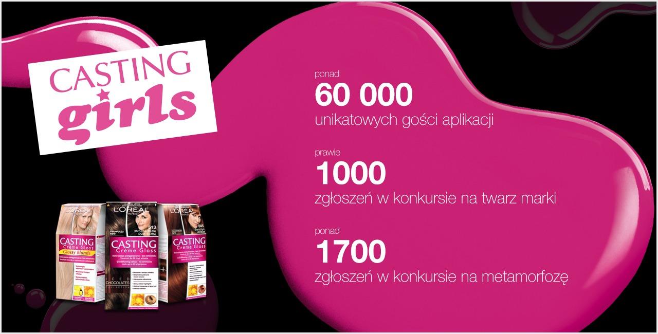 portfolio_loreal_casting_girls_infografika